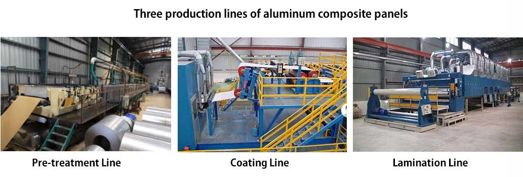 aluminum composite panel manufacturer