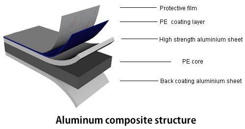 brushed aluminum veneer