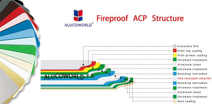 Alucoworld Fireproof ACP Structure