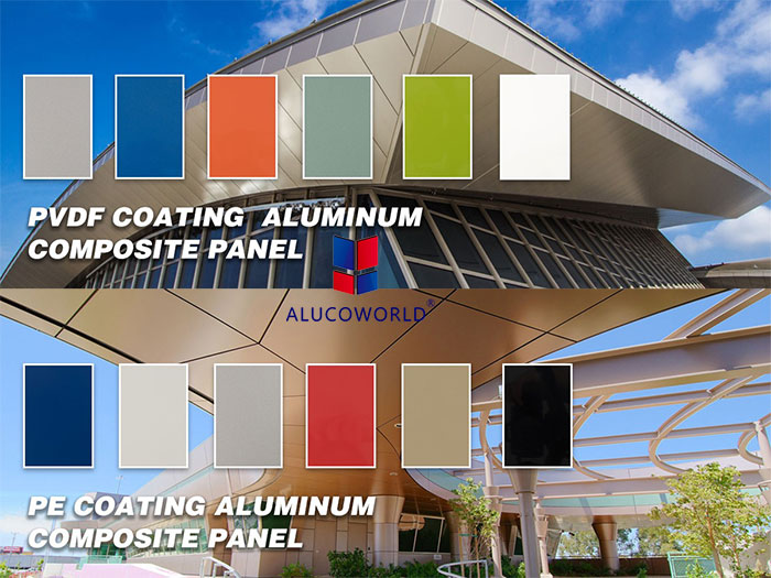 Features of Alucoworld aluminum composite panel