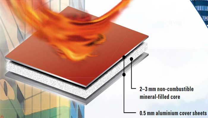 ACM fire protection