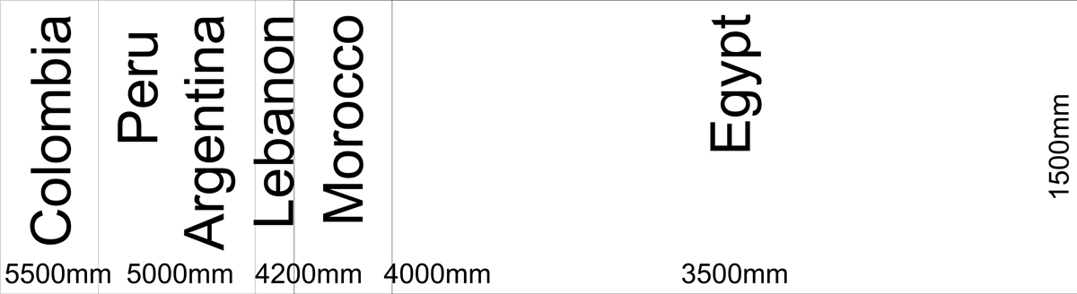 Alucobond Panel Size in Morocco