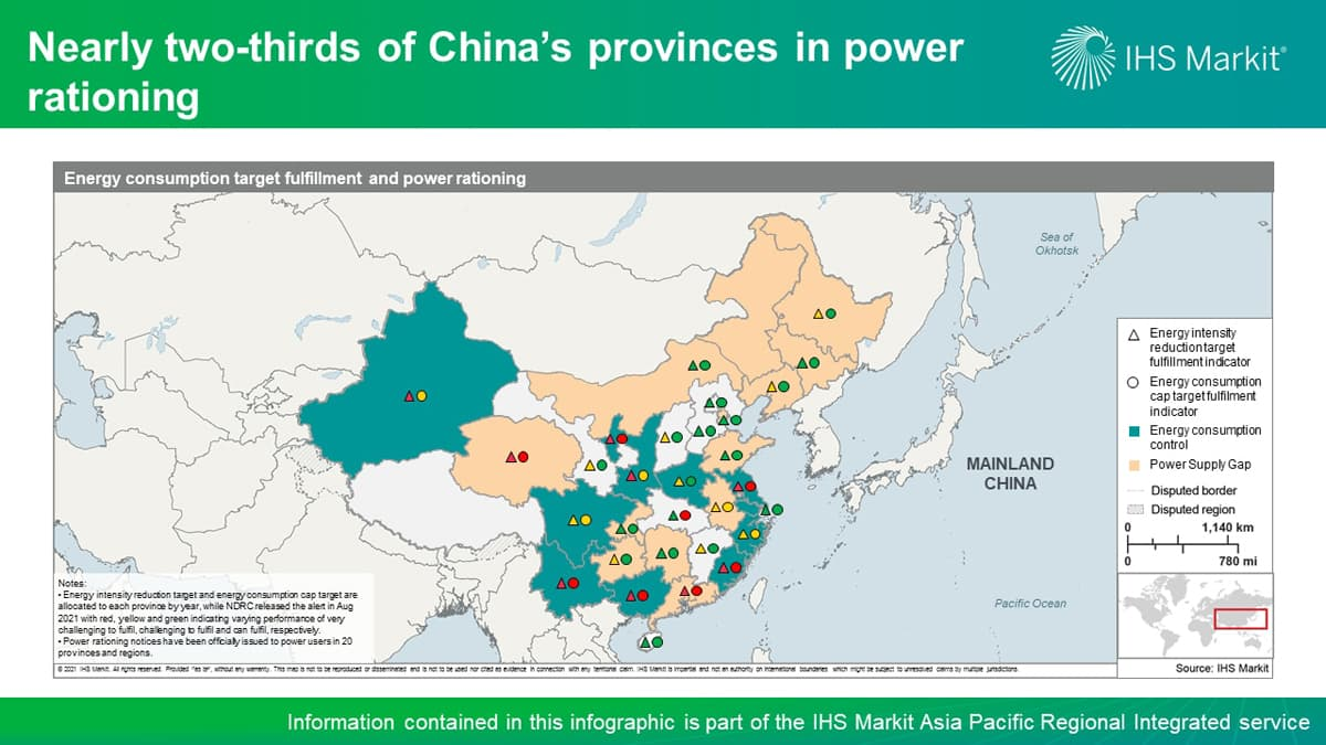 """China Recent """"Dual Control Of Energy Consumption"""" Policy"""